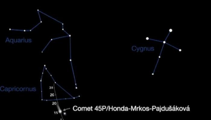 Myfacemood - La cometa 45P