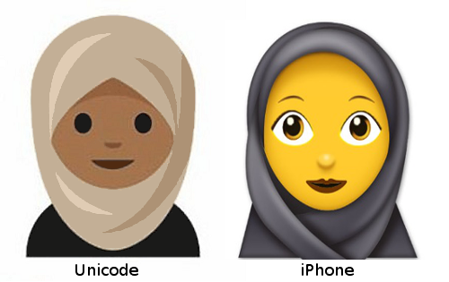Myfacemood - La differenza dello Hijab tra Unicode ed Apple
