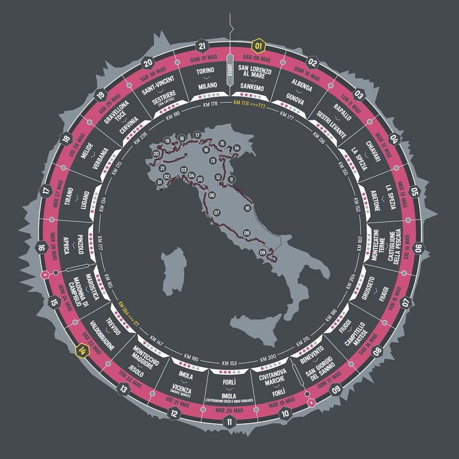 Myfacemood - Tappe del Giro d'Italia 2017